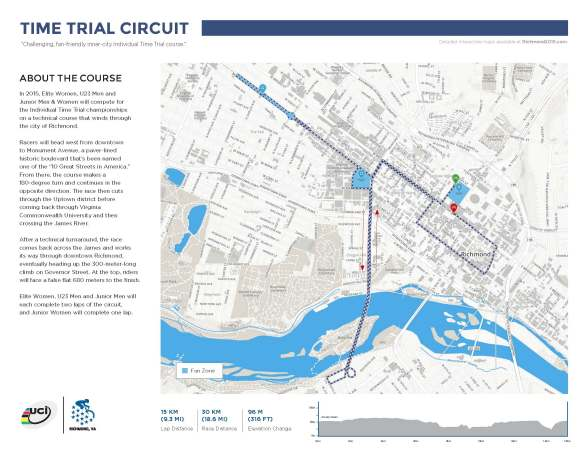 Time_Trial_Circuit